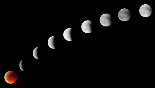 Capire le fasi della luna