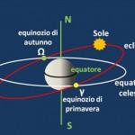 Equinozio d'autunno nel segno della Bilancia