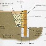 Realizzazione muro di legno